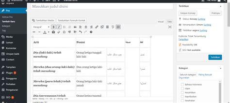 format membuat ulasan artikel cara membuat artikel menggunakan microsoft word 4 cara