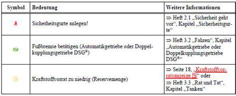 Motorradf Hrerschein Chemnitz kontrollleuchten auto kontrollleuchten im auto