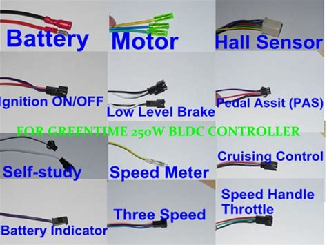 28 wiring diagram bldc motor sendy hellopaymail co id