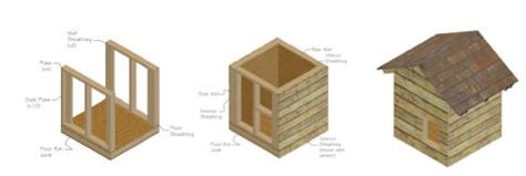 easy to build dog house how to build a dog house insulated dog house plans