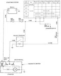 Isuzu Trooper Wiring Diagram Isuzu Trooper Starting System Circuit And Wiring Diagram