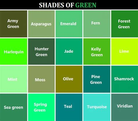 types of green color 14 instances green logos rule the world