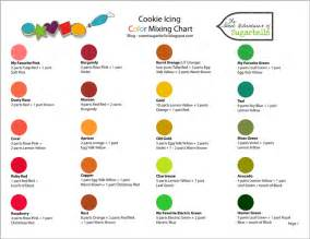 color mixing chart 101 essential cookie decorating resources