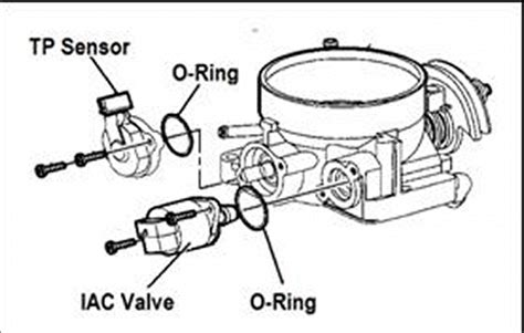 electronic throttle control 1977 chevrolet camaro electronic valve timing repair guides component locations component locations autozone com