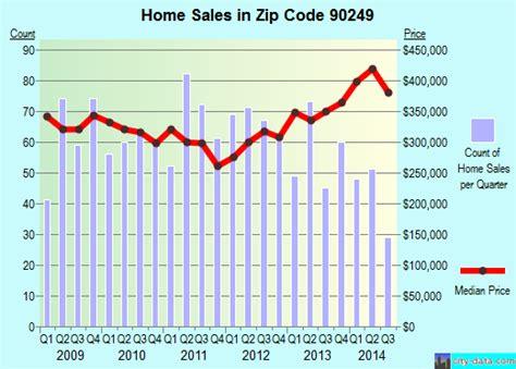 zip code map gardena ca 90249 zip code gardena california profile homes