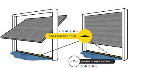 garage door water seal garage door seals weather stop australia