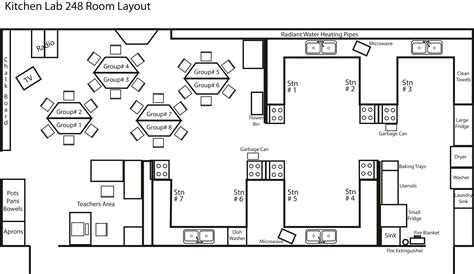 home floor plan rules kosher kitchen rules besto blog