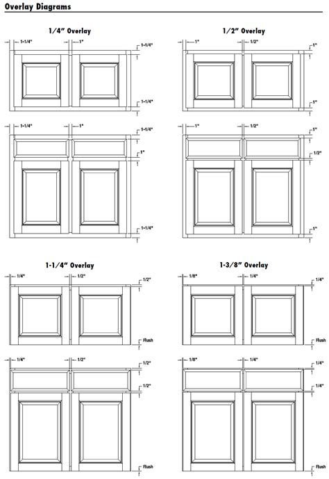 how to measure for full overlay cabinet doors cabinet door overlay overlay doors overlay cabinet door