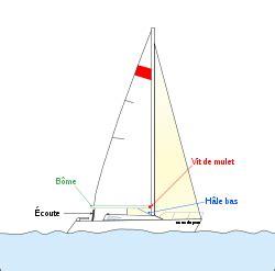 catamaran definition en francais hale bas wikip 233 dia