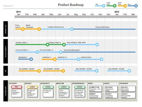 project timeline template microsoft word google search