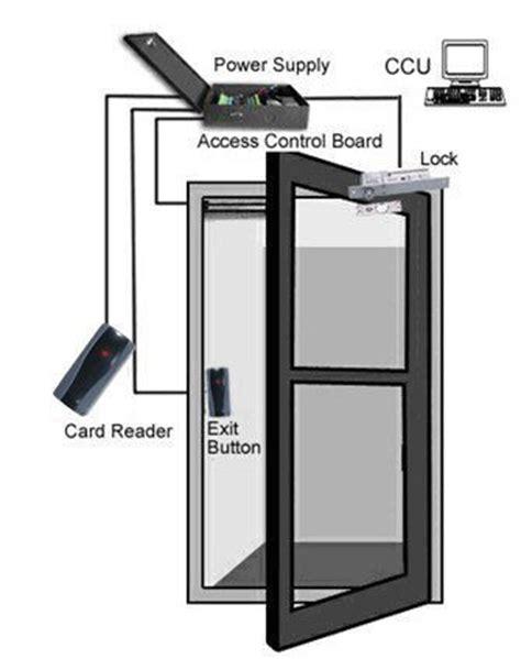 Magnetic Door Lock System by 12v Electromagnet Access Door Lock System