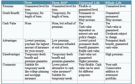 interior design styles comparison insurance comparison table l74 on creative home