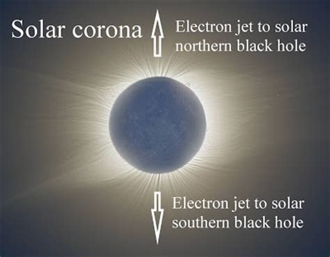 solar the polar books function follows form in the quantum world with a