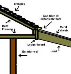 More detail about joining the patio cover to the existing roof