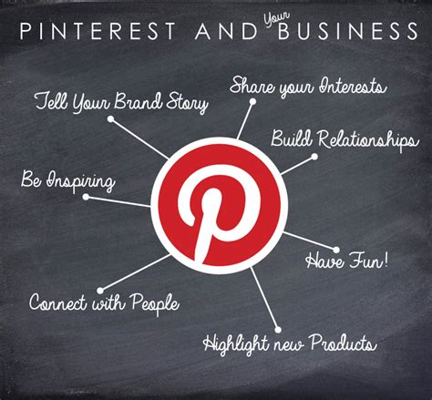 pinterest target how b2b marketers can use pinterest