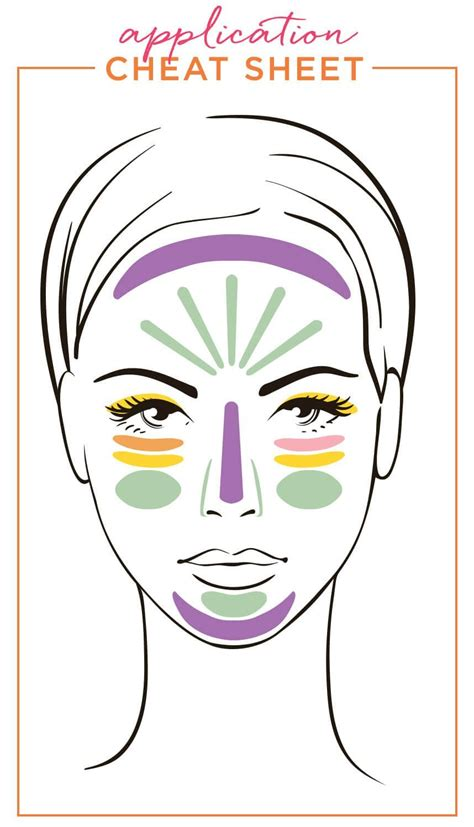 colored concealer guide how to use color correcting concealer in 2019 fresh