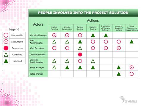 communication matrix template project management communication matrix template project management 100