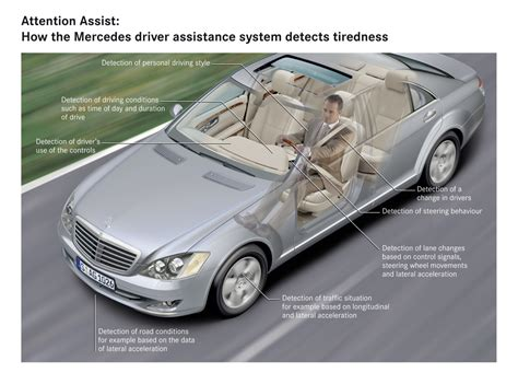 Mba Research Montvale Nj by November 2010 The World Of Mercedes Amg Page 11