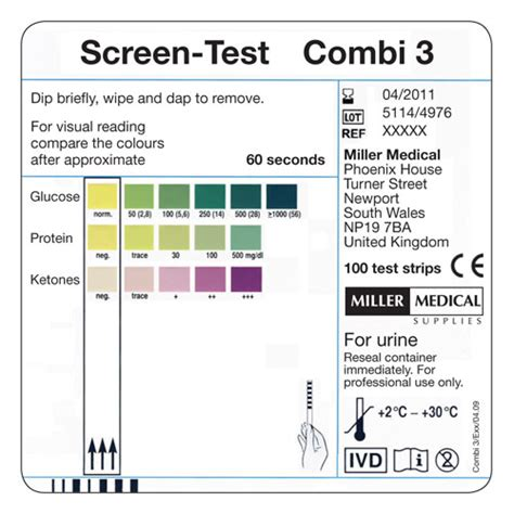 pregnancy urine color ketone test strips monitoring testing mince his words