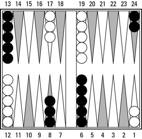printable backgammon directions backgammon starting positions i always forget the