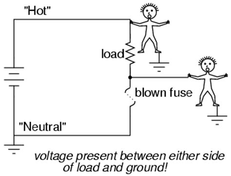 difference between load and resistor fuses physics of conductors and insulators electronics textbook