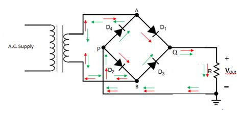circuit diagram for wave rectifier circuit and