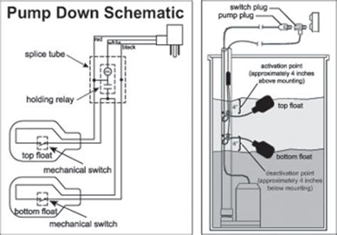 septic float switch wiring diagram septic free engine image for user manual