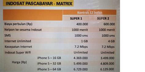 Harga Matrix Apple harga iphone 5 dari berbagai operator seluler indonesia