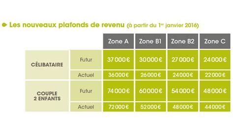 Plafond Revenus Rsa by Simulation Pret Caf Great Simulation Pret Pour Maison Des