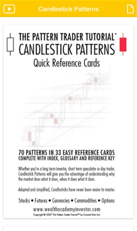 candlestick pattern quick reference cards candlestick breakout pattern apps