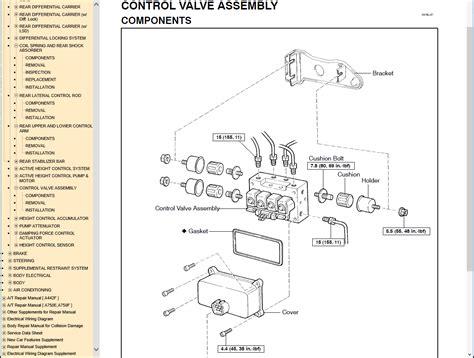 download car manuals pdf free 1996 lexus lx parental controls lexus lx470 pdf manual