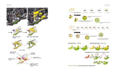 architecture program architectural and program diagrams 2 archsupply