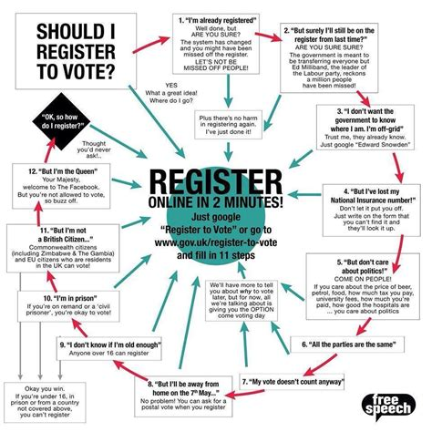 the way we all register to vote has changed rushden town voice berwick green party how to register to vote