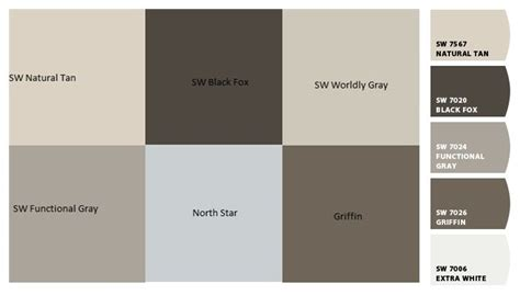Gauntlet Gray Sherwin Williams 78 best images about exterior reno on pinterest polymers