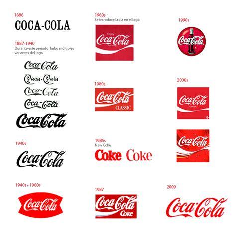 imagenes vintage marcas historia del logo de coca cola tentulogo