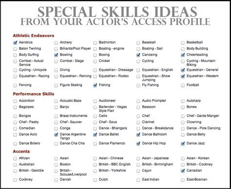 resume skills examples ingyenoltoztetosjatekokcom - Sample Resume For Computer Technician
