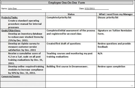 Employee One On Template Relevant Depict 2 Feedback Coaching Conversations Preview Of Form Employee 1 On 1 Template