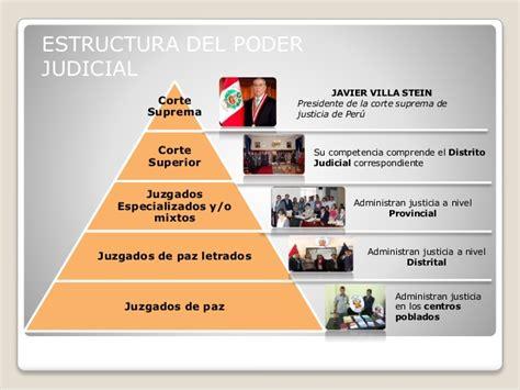 poder judicial de peru tasas judiciales 2016 poder ejecutivo y judicial