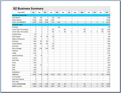 28 independent contractor expenses spreadsheet expenses