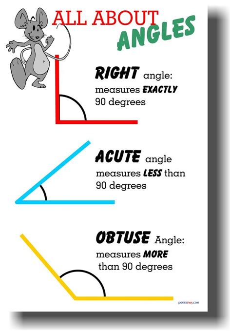 printable angles poster all about angles right acute obtuse new classroom