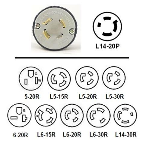 l14 20p power cord adapters twist lock l14 20