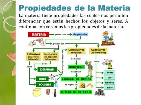 html imagenes propiedades ciencias propiedades de la materia