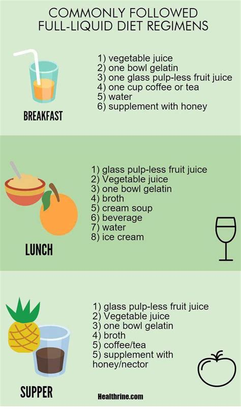 Liquid Nutrition Detox Plan by Best 25 Liquid Diet Plan Ideas On Liquid
