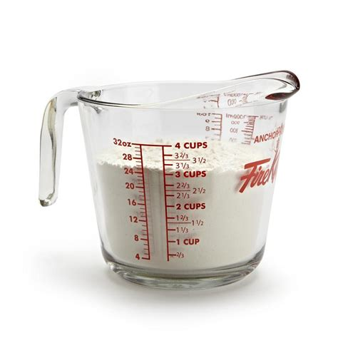 Marinex Gelas Ukur Kaca Measurement Cup Milk Jug 250 Ml 10 most essential tools for baking