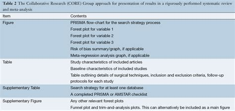 Meta Analysis Vs Review Of Literature by Meta Analysis Study Quality Assessment Report Coversletters Web Fc2