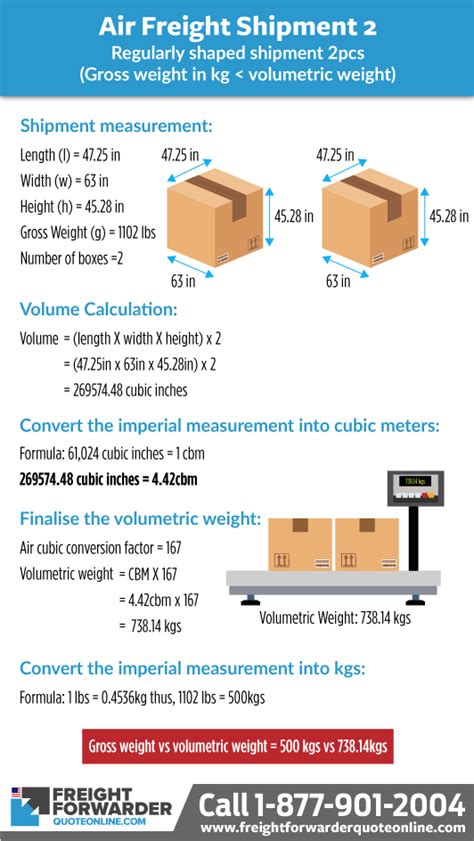 how to calculate air freight chargeable weight ffqo