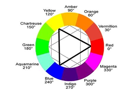 matching color schemes matching your colors how to match correctly wema