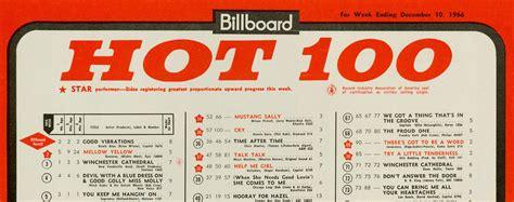 billboard top 100 country billboard top 100 songs 2015 zip free download