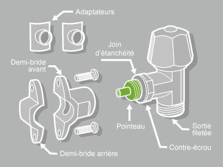 Poser Un Robinet Auto Perceur by Comment Poser Un Robinet Autoperceur Leroy Merlin