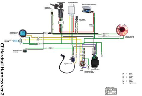 scooter wiring diagram gy6 wiring diagram scooter free printables 49cc taotao